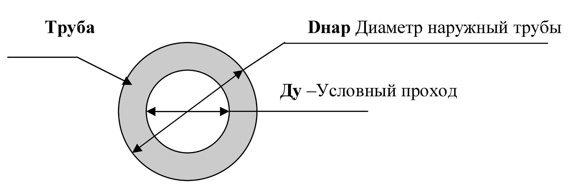 Ду-воп — википедия. что такое ду-воп