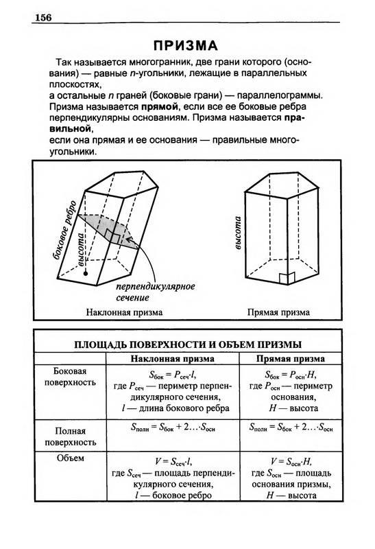 Что такое призма? формулы для длин ее диагоналей, площади поверхности и объема