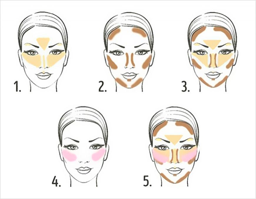 Как правильно наносить консилер на лицо — пошаговая инструкция с фото