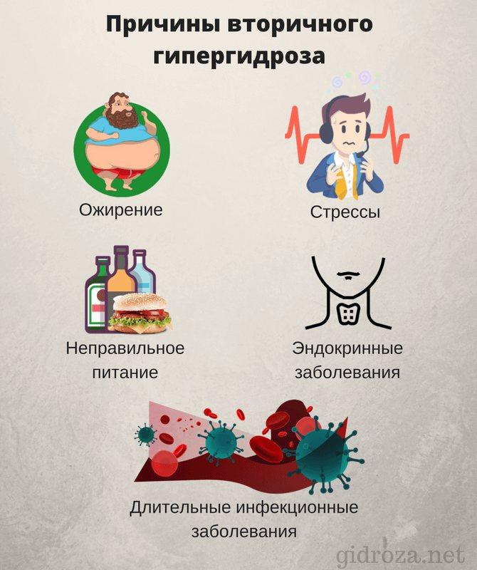 Повышенная потливость: причины, диагностика, возможные заболевания, виды лечения и профилактические меры