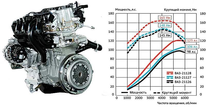 Двигатель. что такое двигатель? все типы двигателей. | avtotachki