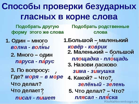 Орфограмма – что это такое в русском языке, определение и примеры слов (1 класс)