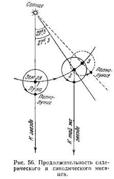 Синодический период — википедия. что такое синодический период