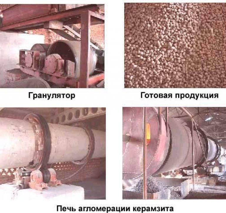 Что такое керамзит, для чего используется, из чего делают