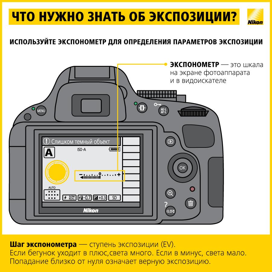 Экспозиция в фотоаппарате: что это, какие параметры выставлять