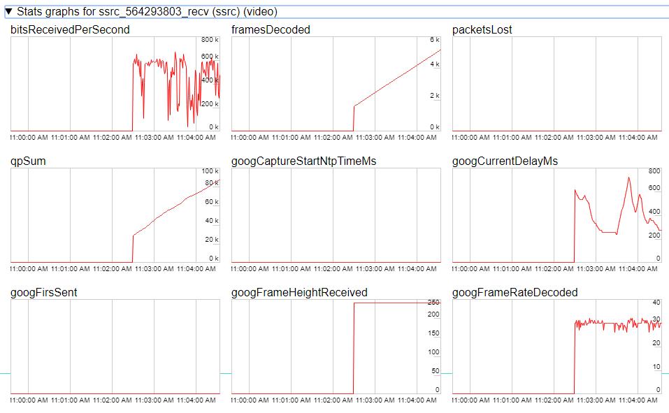 Результаты поиска по запросу «webrtc» / хабр