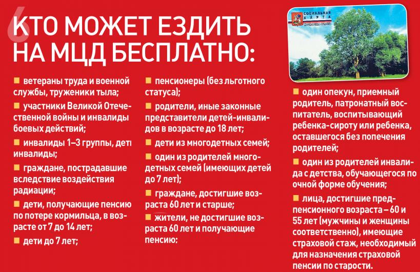 По кольцу всё чаще: как московское центральное кольцо изменило жизнь горожан | статьи | известия