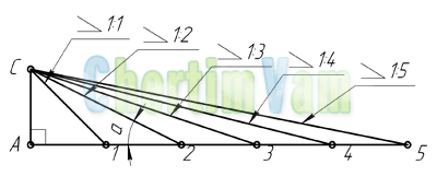 ᐉ как сделать ровный конус из бумаги. как сделать развертку – выкройку для конуса или усеченного конуса заданных размеров. простой расчет развертки ✅ igrad.su