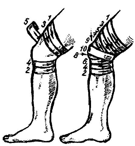 Понятие о повязке и перевязке