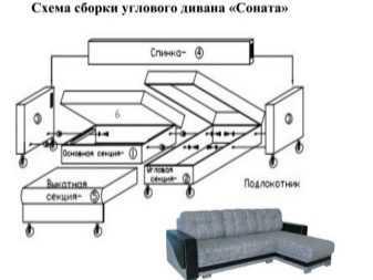 Тахта-кровать, варианты конструкций и материалов изготовления