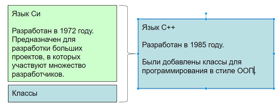 Инструкция по скачиванию и установке программы для новичков.