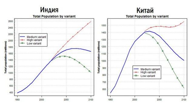 Примеры того, как нас обманывают футурологи - hi-news.ru