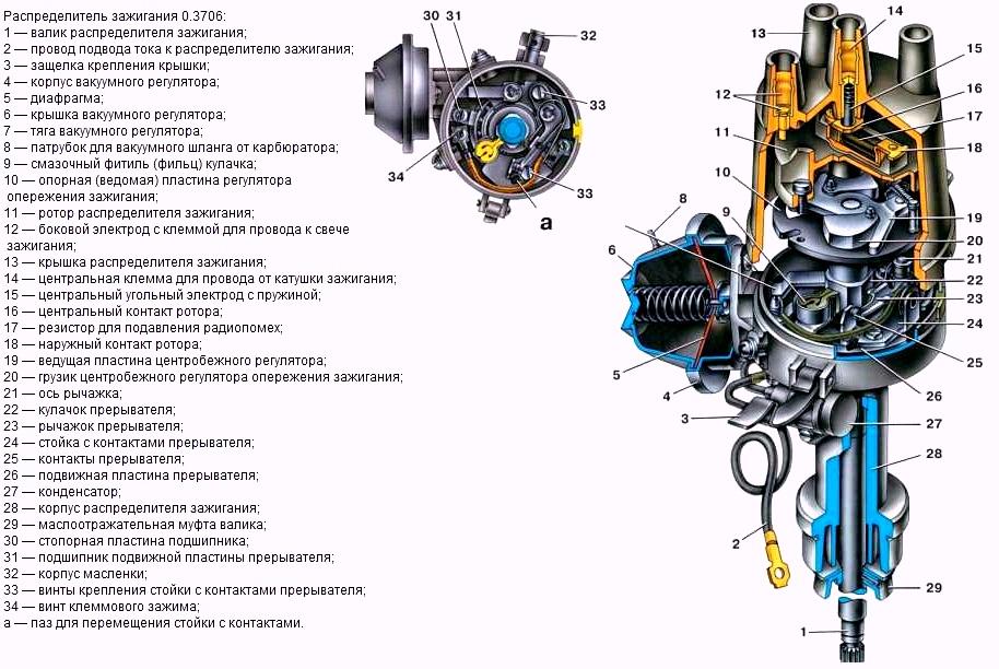 Система зажигания:описание,принцип работы,устройство,фото,видео. | автомашины