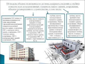 Чем здание отличается от сооружения: виды и основные отличия - всё просто