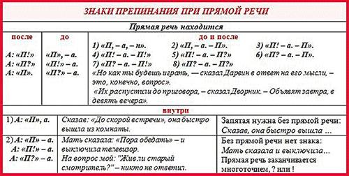 Виды цитирования и источники для ссылок   блог ярослава указова