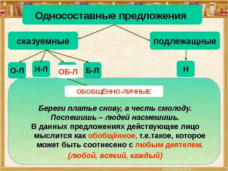 Типы односоставных предложений – таблица с примерами (8 класс, русский язык)