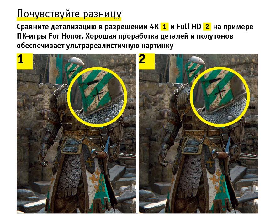 Full hd, ultra hd и 4k uhd - какая между ними разница? | портал о системах видеонаблюдения и безопасности
