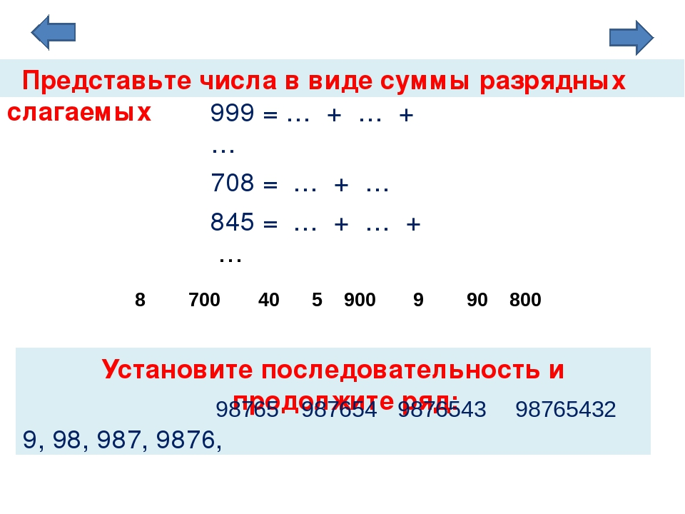 Определение, что такое разрядные слагаемые с примерами разряда и класса в математике | tvercult.ru