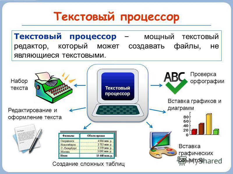 """Презентация на тему: """"фрагмент – это выделенная часть компьютерного текста."""". скачать бесплатно и без регистрации."""