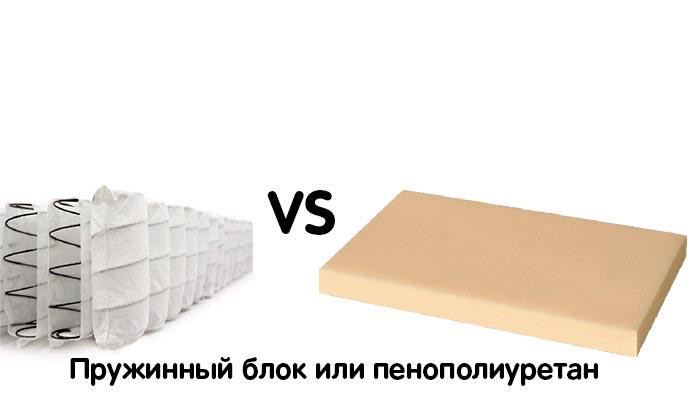 Отличия поролона и пенополиуретана