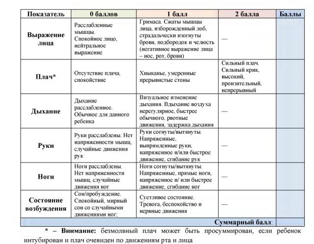 Что такое суверенный кредитный рейтинг россии и как он менялся
