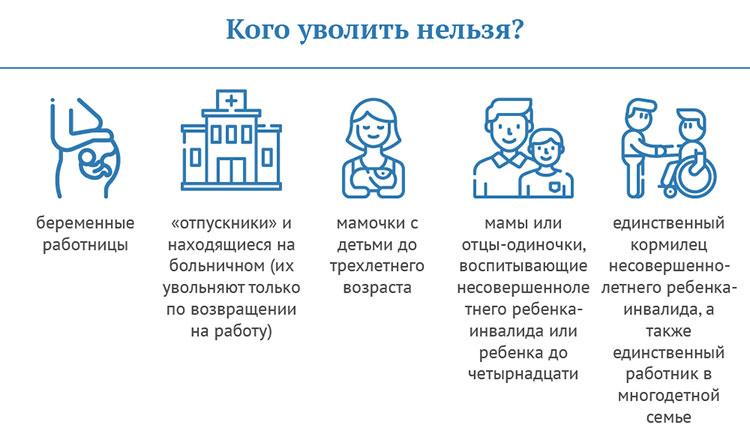 Ст. 6 трудового кодекса рф в текущей редакции и комментарии к ней