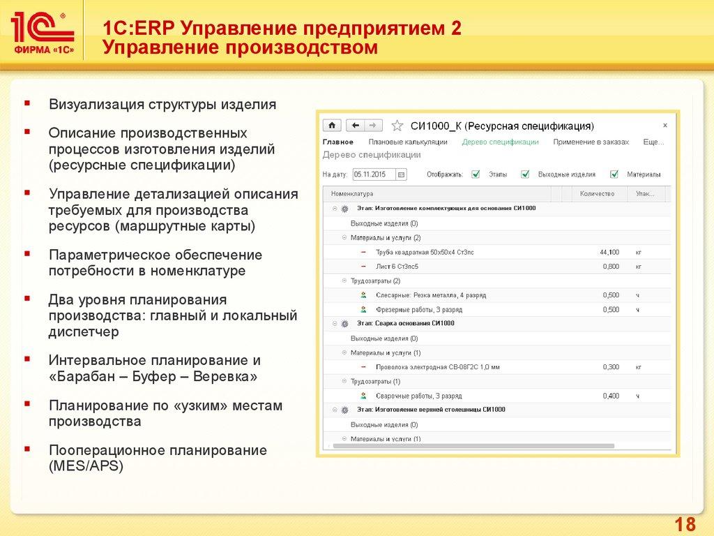 Автоматизация бюджетирования: содержание проблем, принципы их решения и сравнение программных продуктов (bi / erp / epm) / хабр