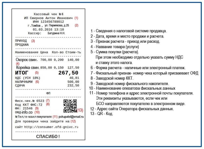 1-офд личный кабинет — вход по логину и номеру телефона, регистрация лк на сайте 1офд ру, стоимость тарифов, возможности