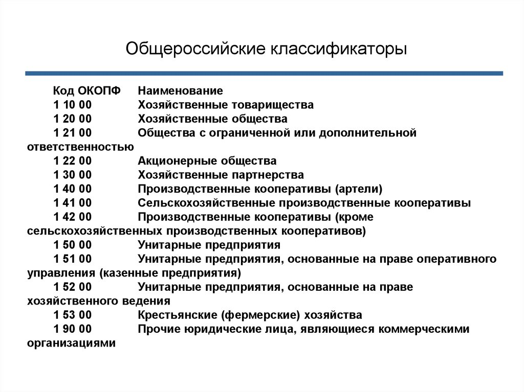 Классификатор окпд2 с 2020 года с расшифровкой и поиском по наименованию