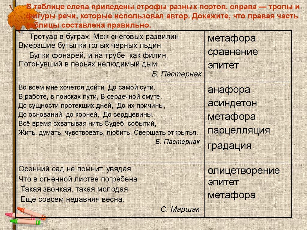 Какие существуют тропы в русском языке?