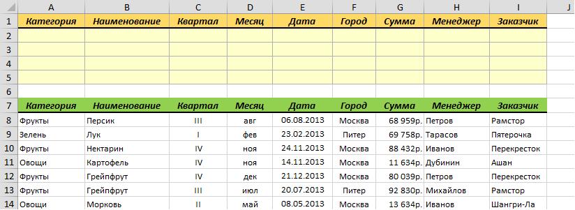Sql-урок 4. фильтрация данных (where)