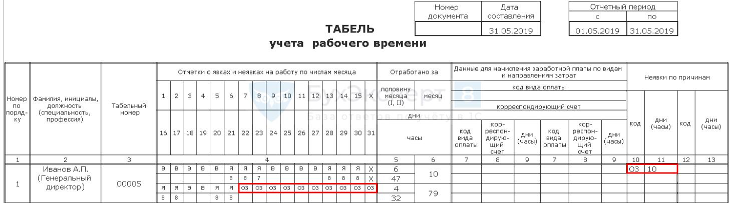 Образец заполнения табеля рабочего времени 2020 | скачать форму 0504421, бланк