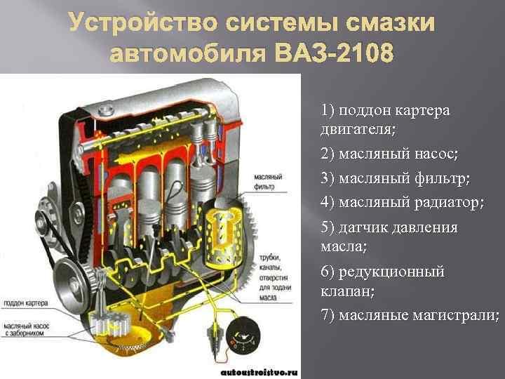 Что такое mpi двигатель — конструктивные особенности, плюсы и минусы технологии