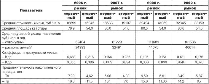 Как посчитать доход семьи для получения детского пособия в 2020 году