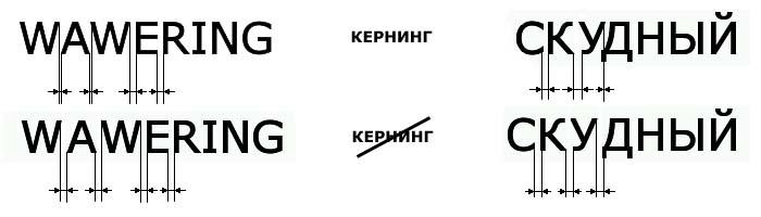 Кернинг - kerning
