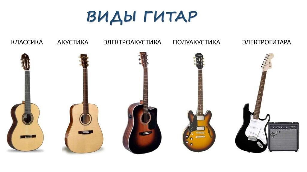 Гитара — музыкальный инструмент — история, фото, видео | eomi энциклопедия
