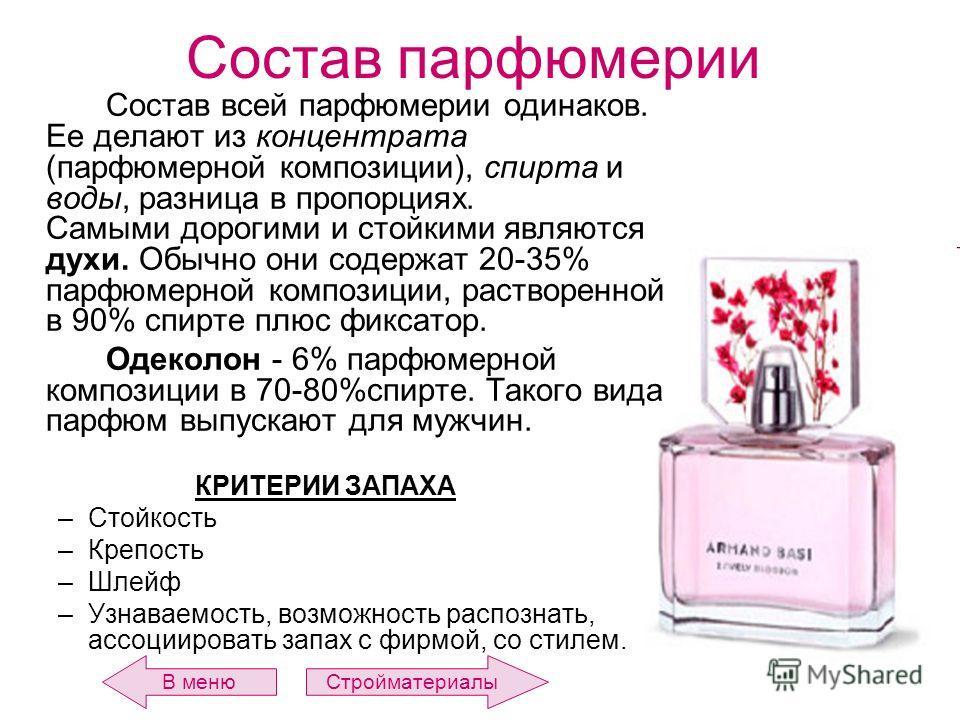 Какие бывают духи: виды парфюма, классификация по стойкости, разновидности ароматов в парфюмерии