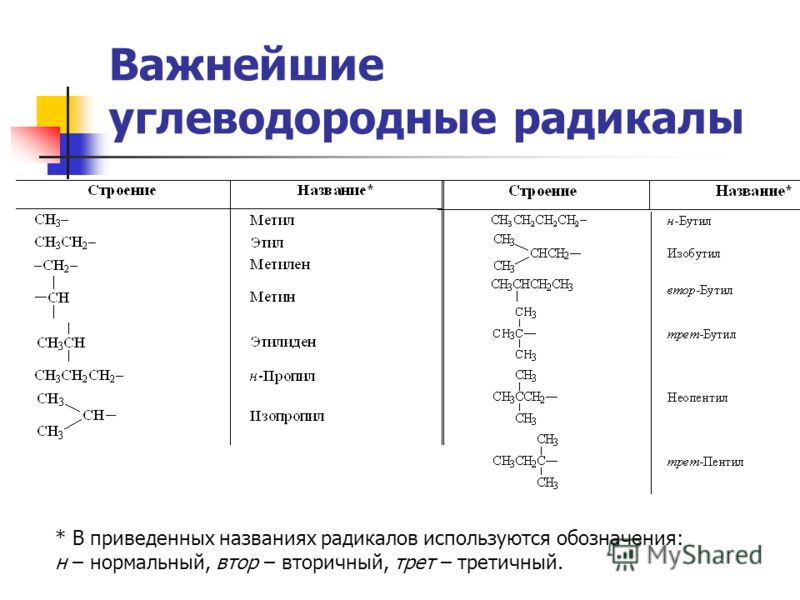 Радикал (химия)