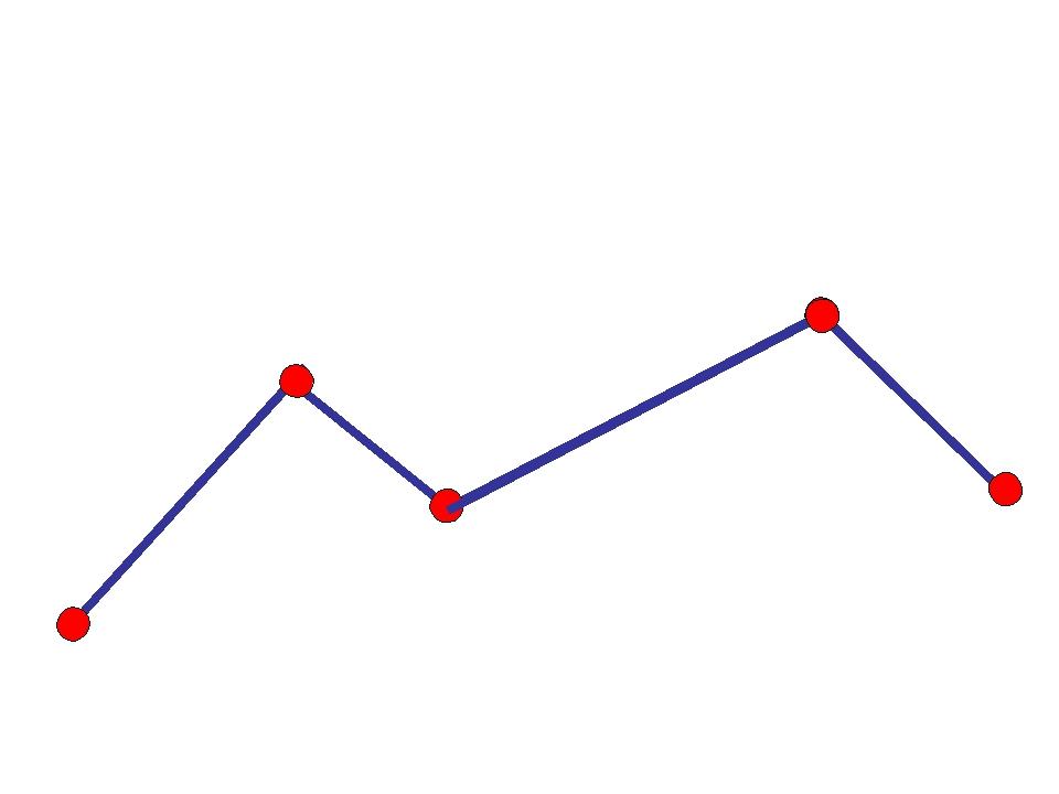 Как выглядит замкнутая ломаная линия