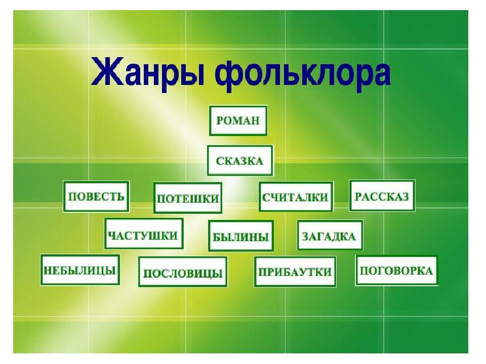 Русский народный фольклор скачать все песни в хорошем качестве (320kbps)