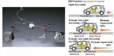 Asr, acc, esp - что означают сокращения в конфигураторах?