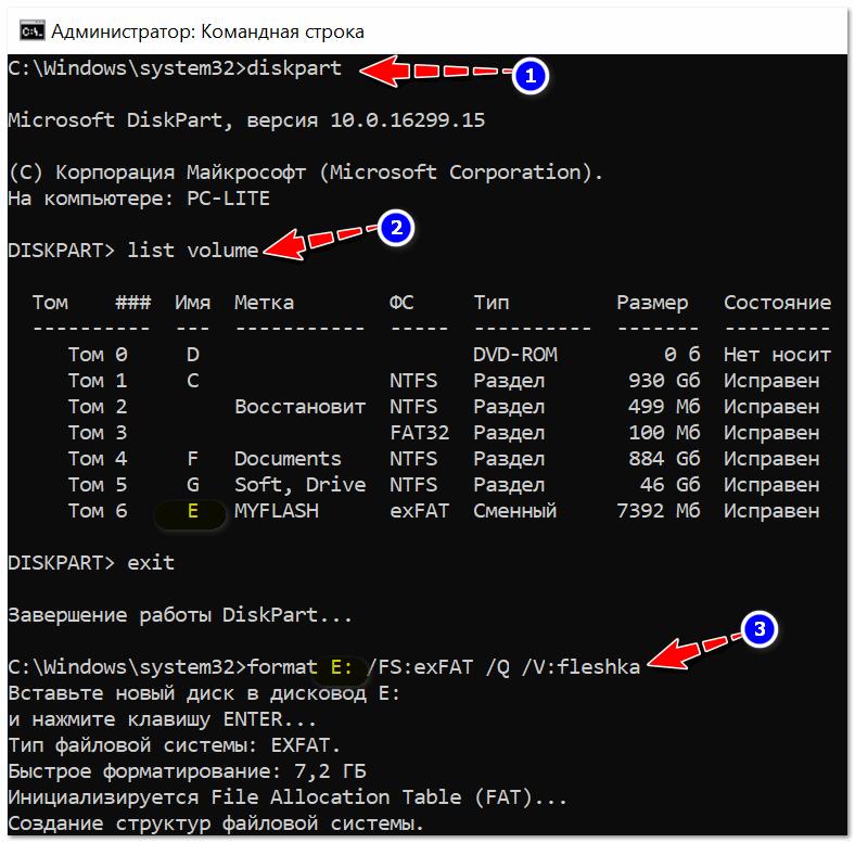 Типы файловых систем - в чем разница между fat32, ntfs и exfat - 2020 год