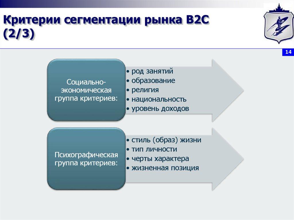 Что такое b2b продажи: особенности и техники