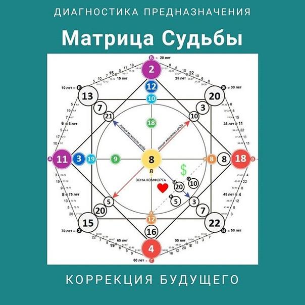 10 признаков того, что мы живем в «матрице» - hi-news.ru