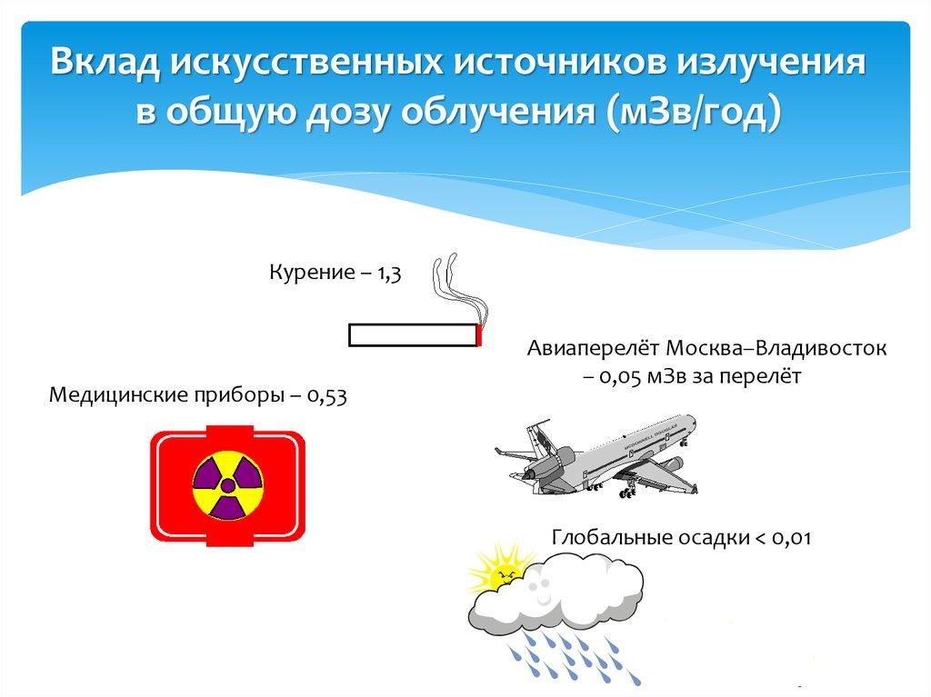 Естественная радиоактивность на примере горных пород и строительных материалов – занимательная химия от натальи брянцевой