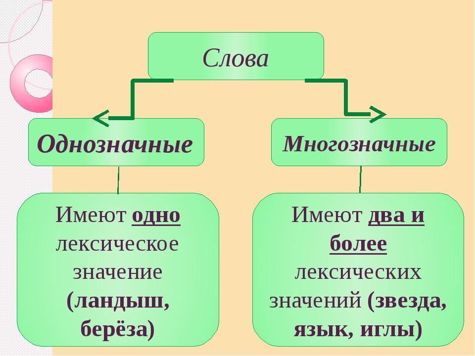 Чем объясняется многозначность слова?
