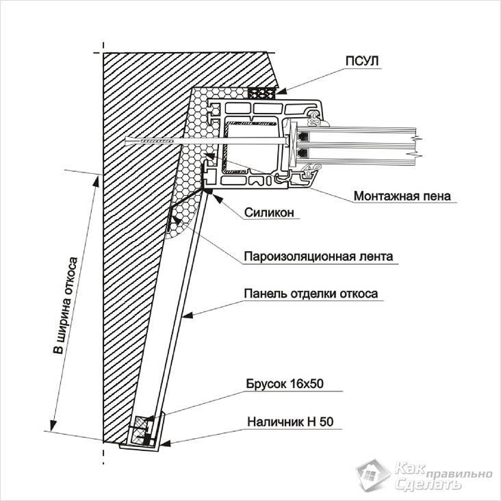 Что такое откос? устройство откосов для окон и технология их изготовления. какие откосы лучше?