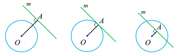 Касательная - tangent - qwe.wiki
