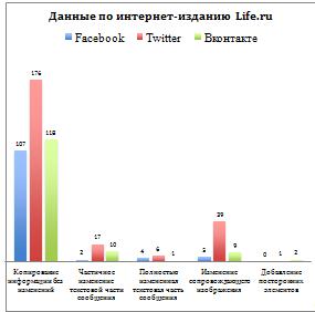 Life (интернет-издание) — википедия. что такое life (интернет-издание)