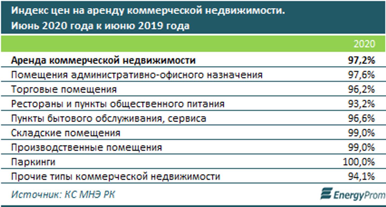 «кунделик»: как зарегистрироваться | наука и образование | общество | аиф аргументы и факты в беларуси